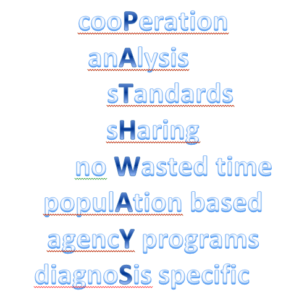 Cooperation, Analysis, Standards, Sharing, no Wasted time, Population based, Agency programs, Diagnosis specific, written under each other, to spell out PATHWAYS