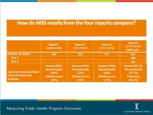 Benefits of outcome reporting slide showing a table depicting how MSS results from the four reports compare