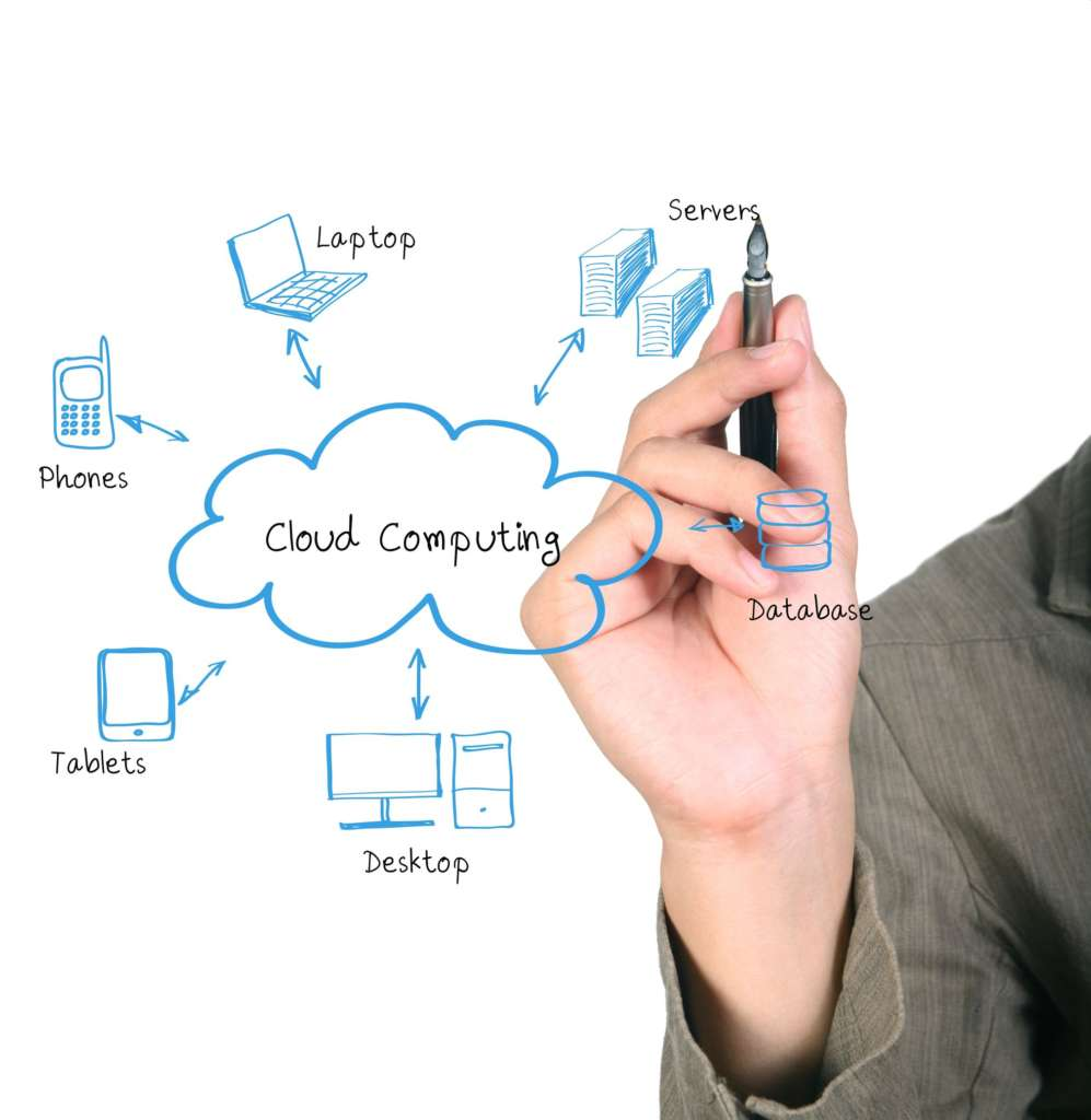 ehr and cloud computing Designing a secure cloud-based ehr system using ciphertext-policy attribute-based encryption cloud computing has been viewed as an appropriate.
