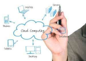 Cloud Computing Diagram, depicting devices, servers and database