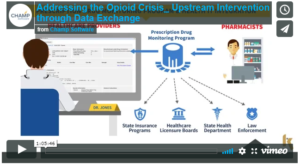 Access Video Recording: Addressing the Opioid Crisis: Upstream Intervention through Data Exchange
